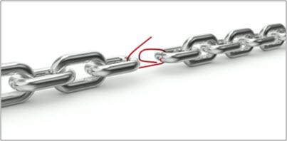 body_chain