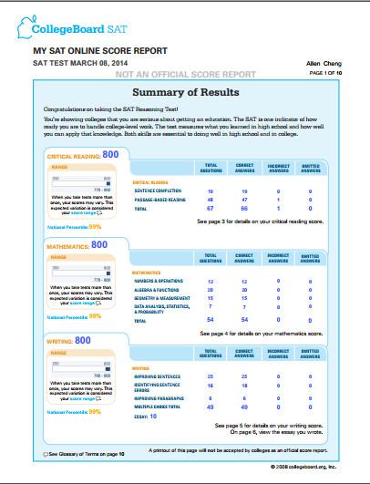 sat essay scoring range Sat essay score range information about sat scores, and some advice about what constitutes a good sat scoreact essay scaled score range now 2.