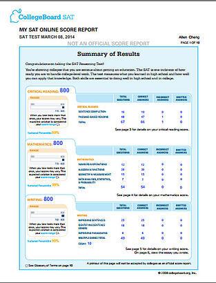 get full score sat essay