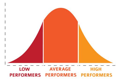 feature_average