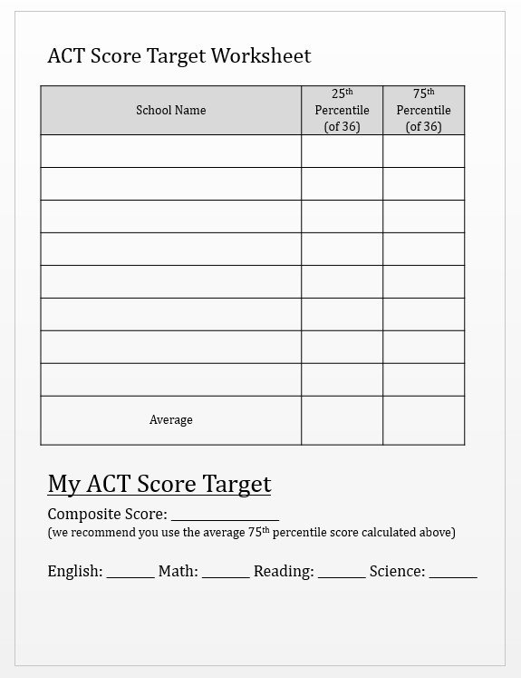 ACT English and Reading Practice Worksheets by Mo Don | TpT