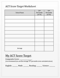 The ACTs quick question on scoring?