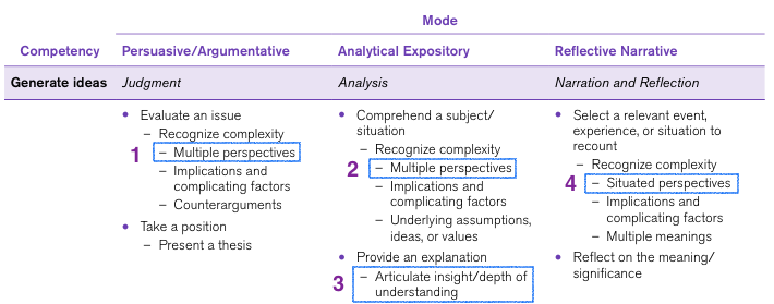 analytical expository essay examples