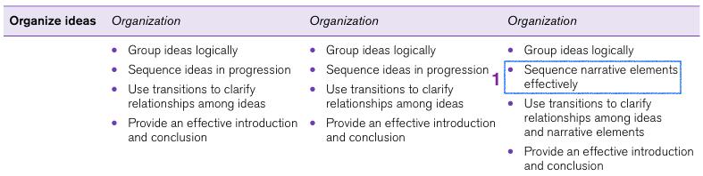 body_organize