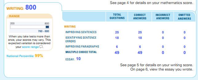 Perfect sat essay