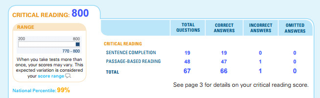 How can i improve my critical reading SAT score?
