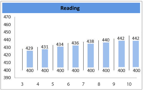 body_reading-801