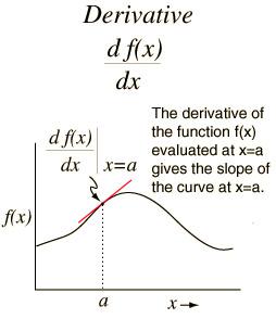40_derivative.jpg