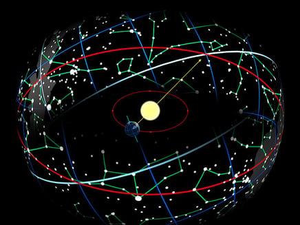 800px-Ecliptic_path-1