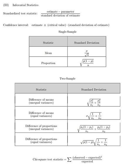 What Is And Isn T On The AP Statistics Formula Sheet