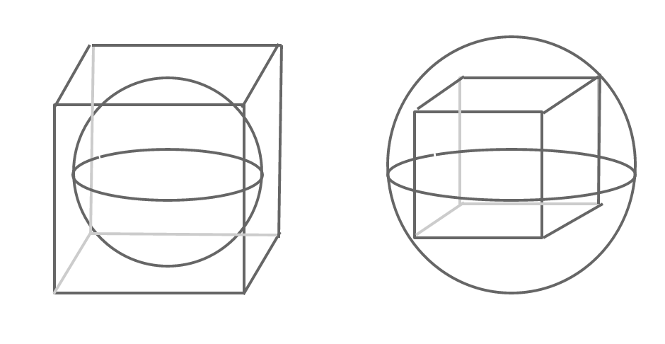 Body_inscribed_solids_2.png