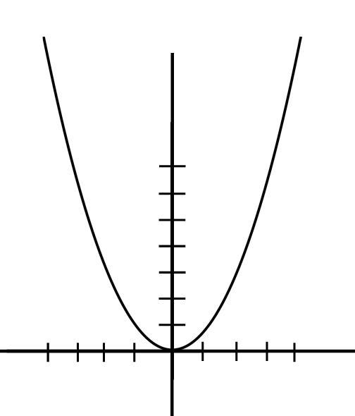 Body_parabola