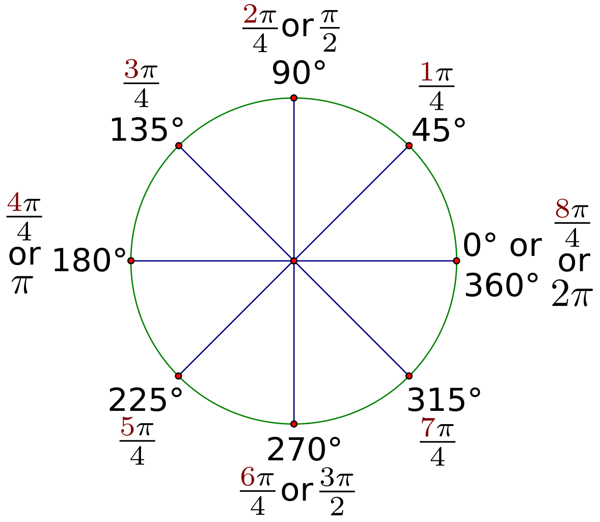 Body_radians.png