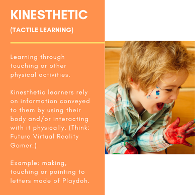 Kinesthetic Learning- 2nd version