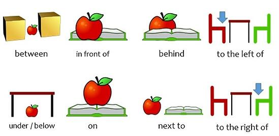 Prepositions_of_place