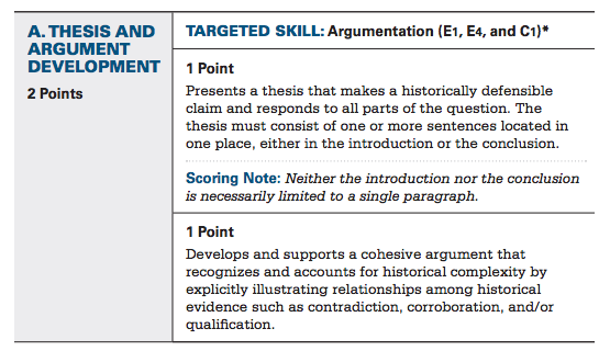 thematic essay rubric