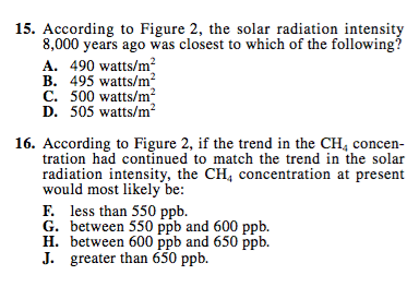 Science_figure_question.png