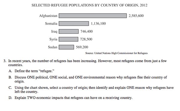 types of refugees essay