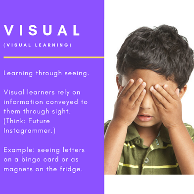 Visual Learning