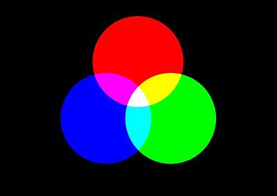 body-CMYK-color-mixing