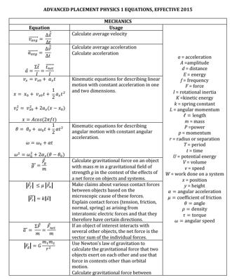 body-PS-Mechanics-equations-Physics-1