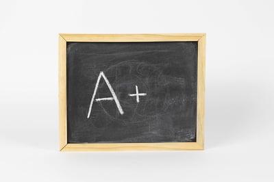 body-a-plus-chalkboard