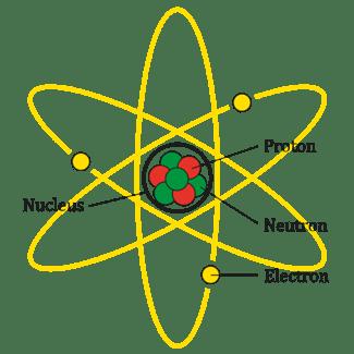 body-atom-diagram