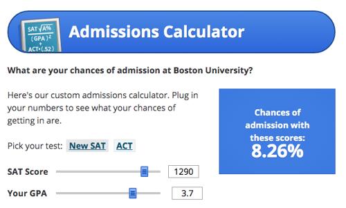 body-bu-admissions-calculator