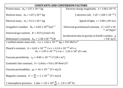 body-constants-and-conversions-factors-2