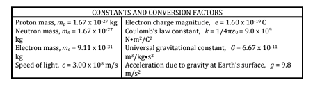 body-constants-and-conversions-factors