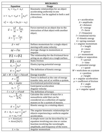 body-mechanics-equations-1
