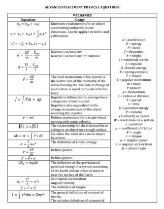 body-mechanics-equations