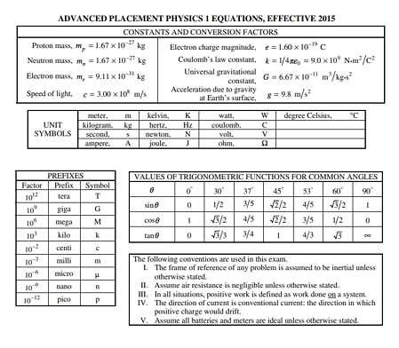 body-official-ap-physics-1-equation-sheet