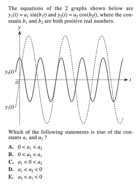 Math Disscussion Body_ACT_0809_-_55-1.png?t=1489618453397&width=545&name=body_ACT_0809_-_55-1