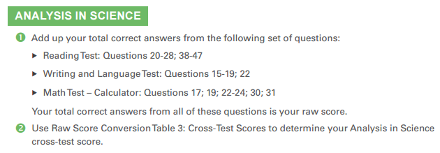 plan test answers form 32b