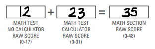 body_PSAT_total_raw_math_score.png