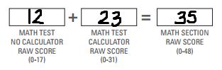 body_PSAT_total_raw_math_score.png
