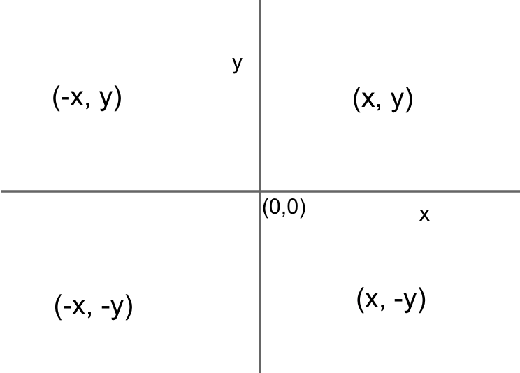 body_Points_example_2-2