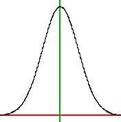 body_SAT bell curve.jpg