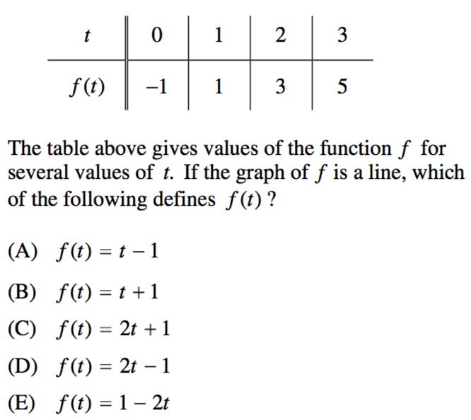 body_SAT_Functions_19
