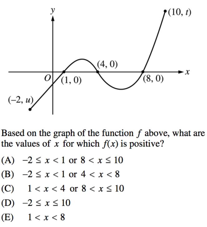 body_SAT_Functions_20