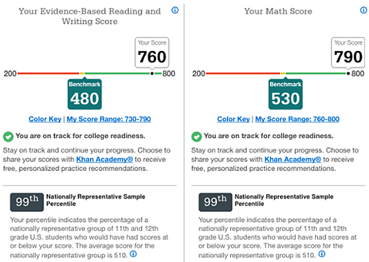 body_SAT_score_percentiles_screenshot.png
