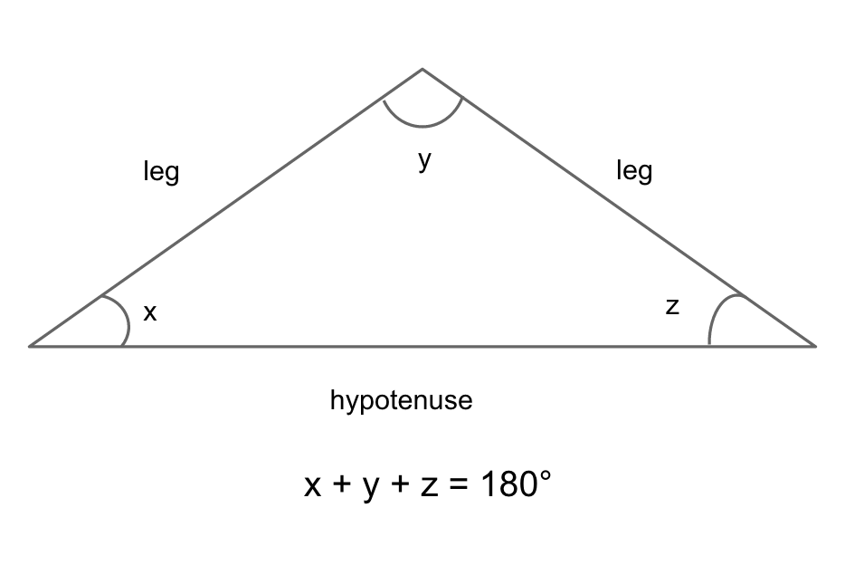 sat math practice problems pdf