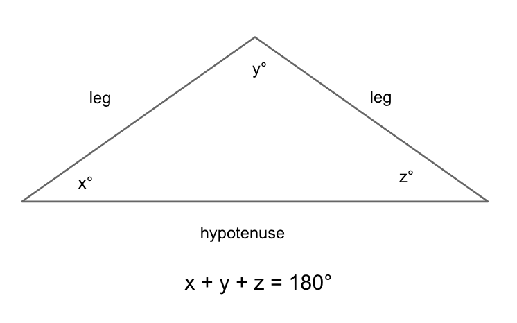 body_SAT_triangles_leg_example