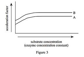 body_actscienceenzyme1.jpg