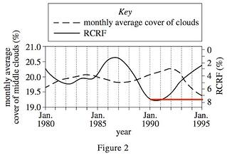 Factual Questions in ACT Science: How to Read Graphs