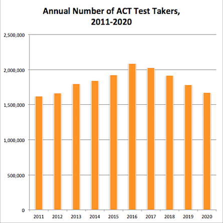 body_acttesttakers20112020