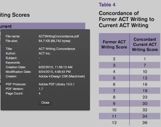A Possible SAT Score Error?