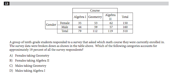 Whats tested on the sat math section topics and practice bodyadditional3g fandeluxe Image collections