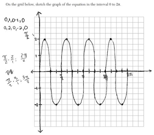 body_algebra_2_regents_part_iii_student_response